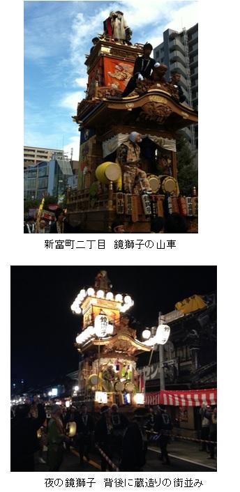 新富町二丁目 鏡獅子の山車,夜の鏡獅子 背後に蔵造りの街並み